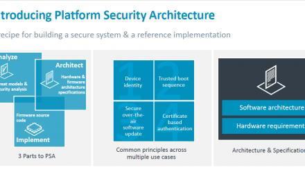 ARM Introduces PSA (Platform Security Architecture)