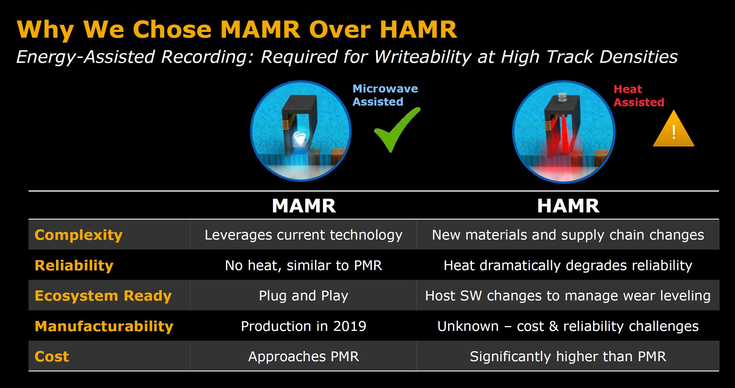 mamr-vs-hamr.png