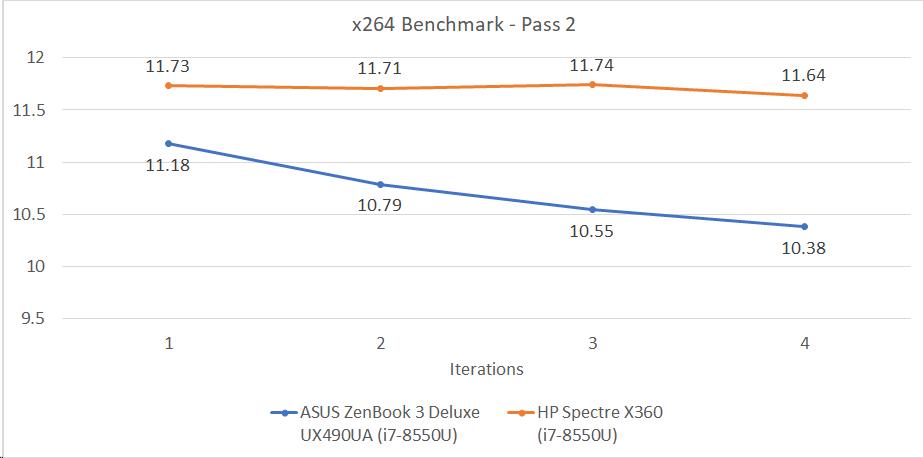 x264-pass2.png