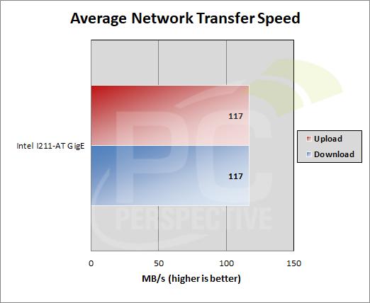 02-net-xfer-speed.png