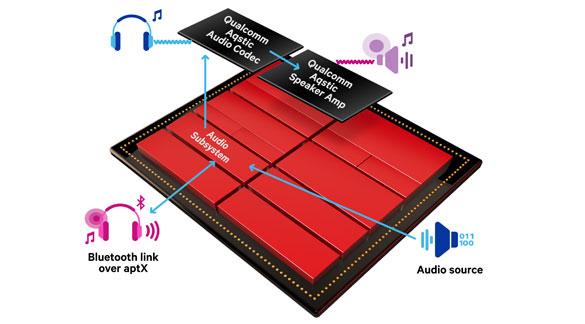qc-snapdragon-aqstic.jpg