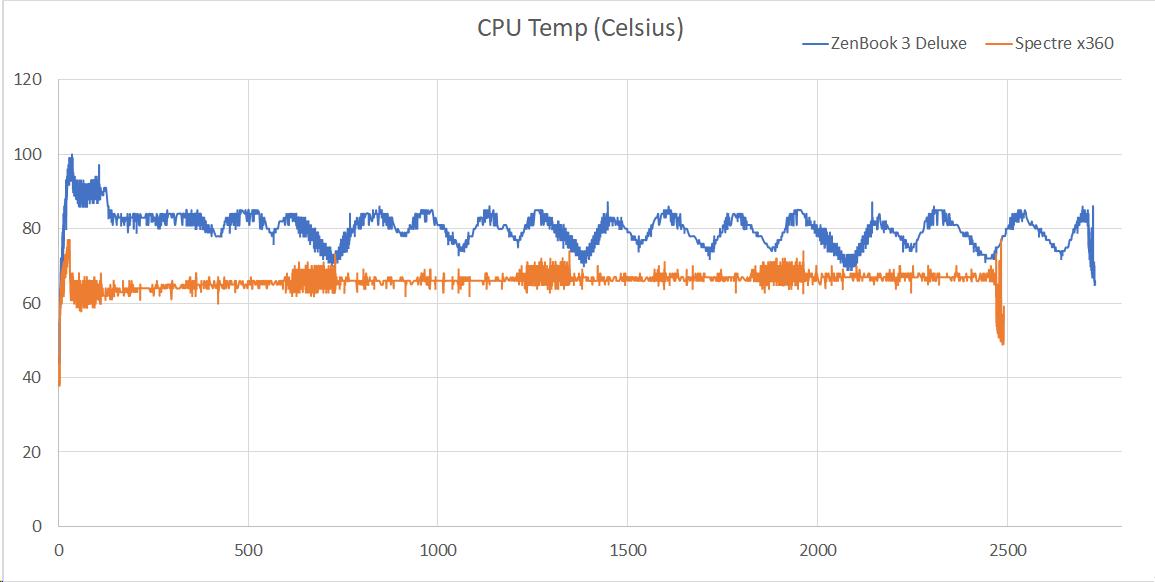 x264-temp.png