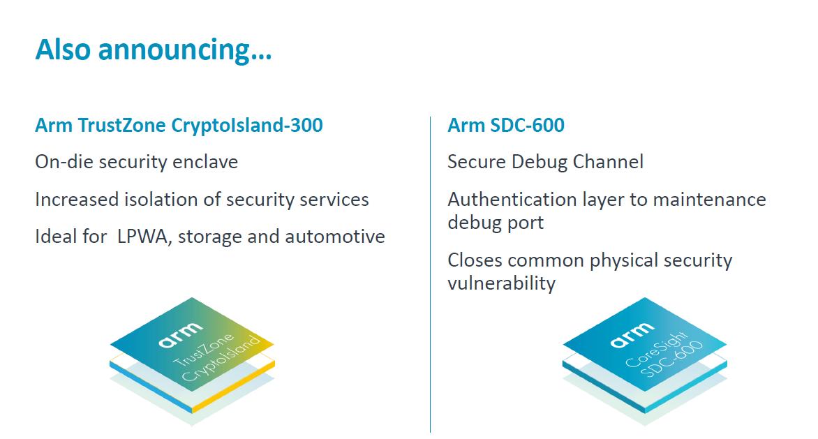 ARM Introduces PSA (Platform Security Architecture) - PC