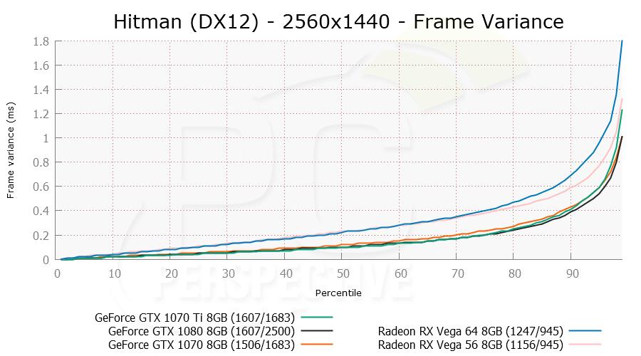 hitman-2560x1440-stut.png
