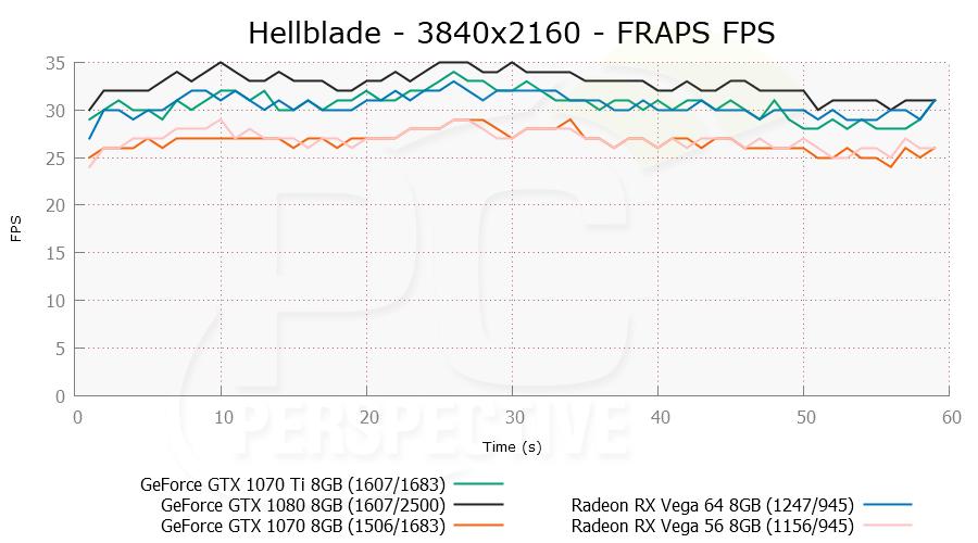 hellblade-3840x2160-frapsfps.png
