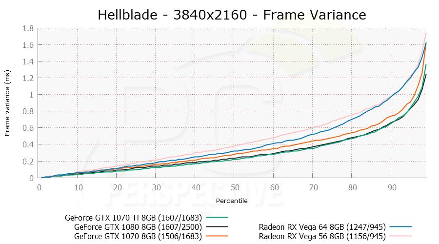 hellblade-3840x2160-stut.png