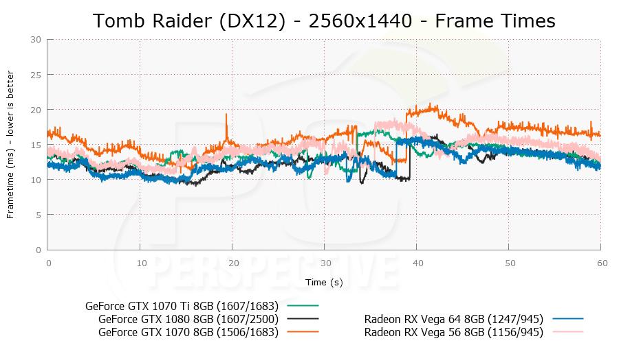 rotrdx12-2560x1440-plot.png