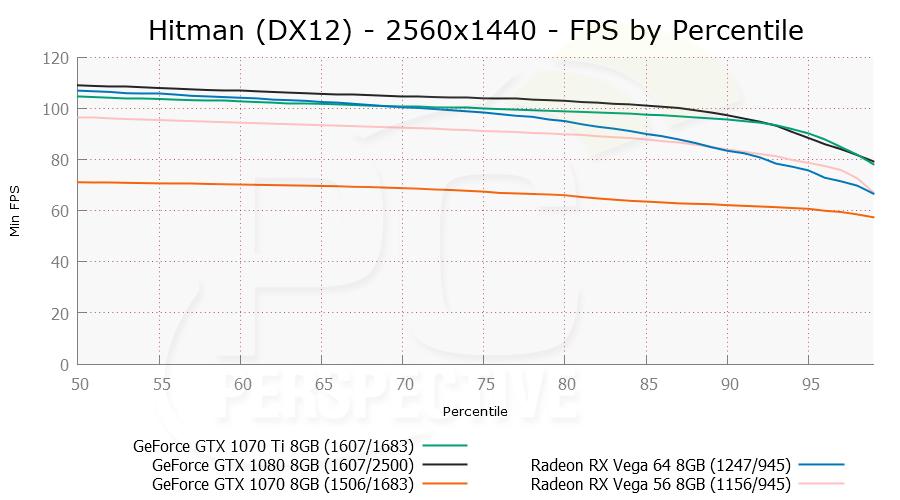 hitman-2560x1440-per.png