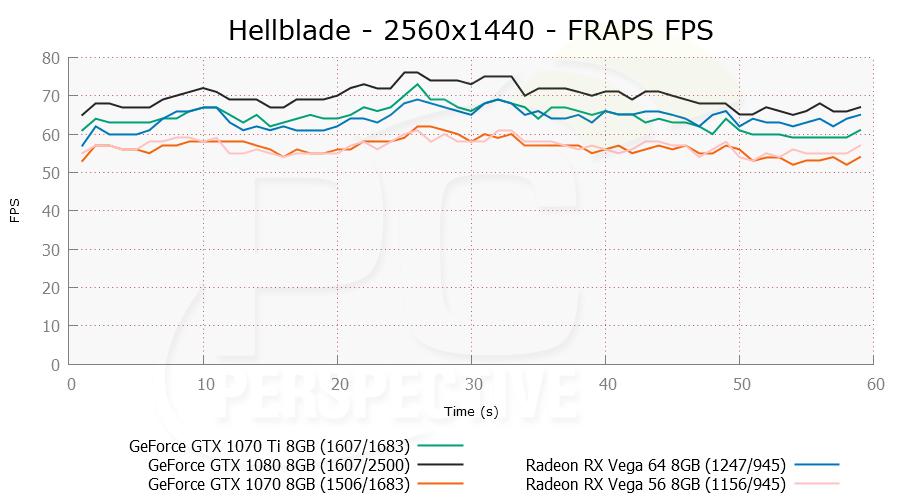 hellblade-2560x1440-frapsfps.png