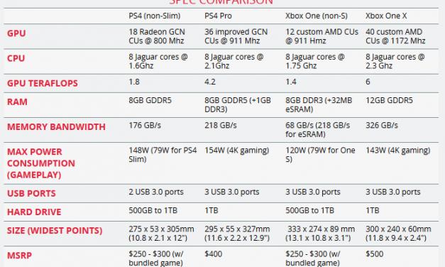 Xbox One Xbox One Xbox One Xbox One X …