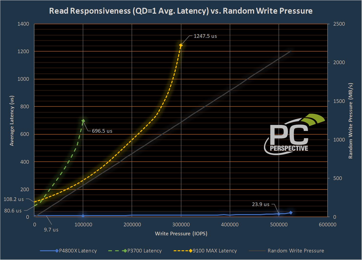 4800-pressure.png