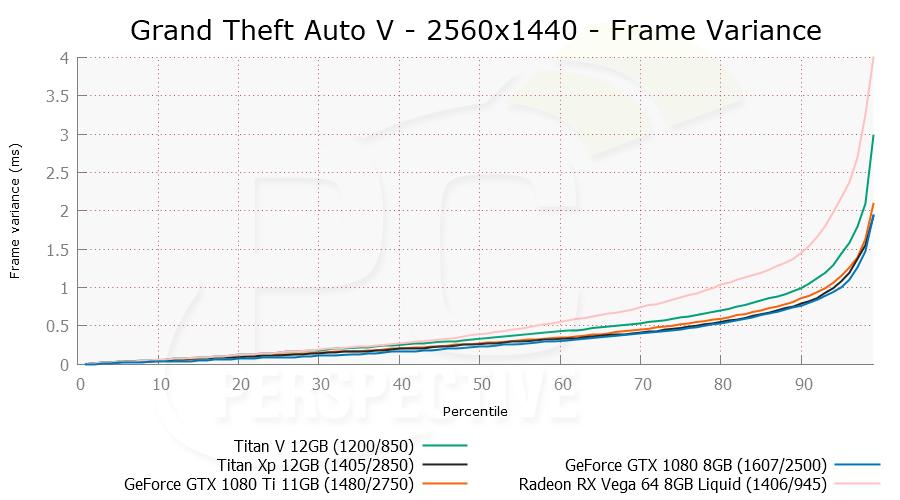 gtav-2560x1440-stut-0.png