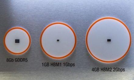 AMD, a little too far ahead of the curve again?