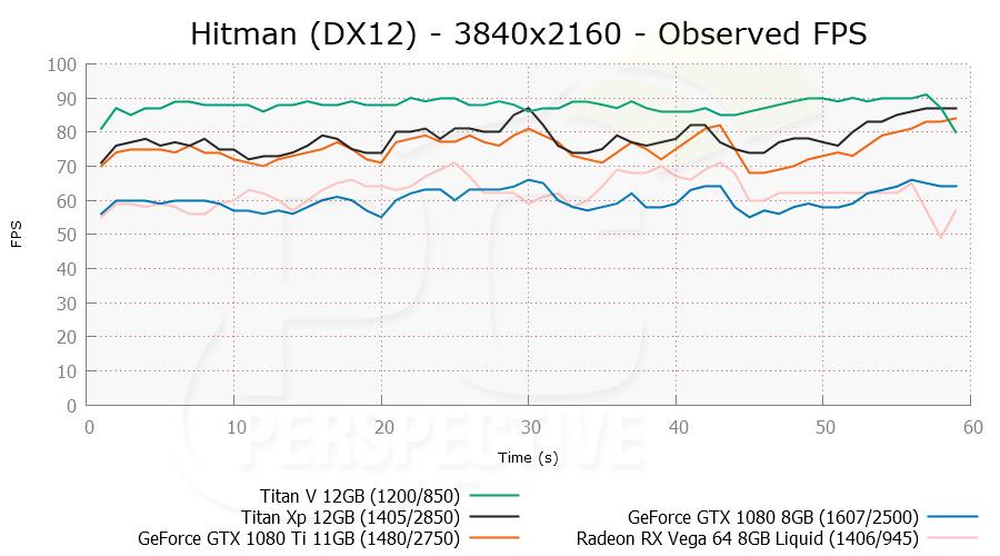 hitman-3840x2160-ofps.png