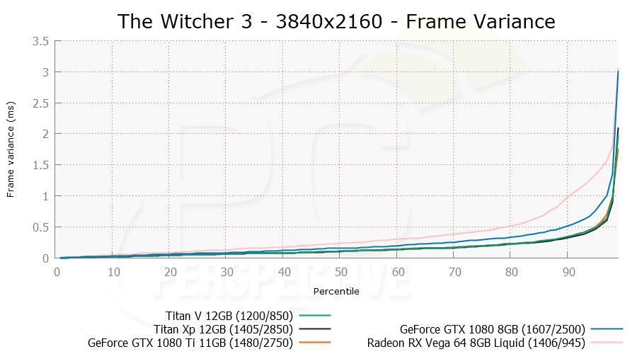 witcher3-3840x2160-stut-0.png