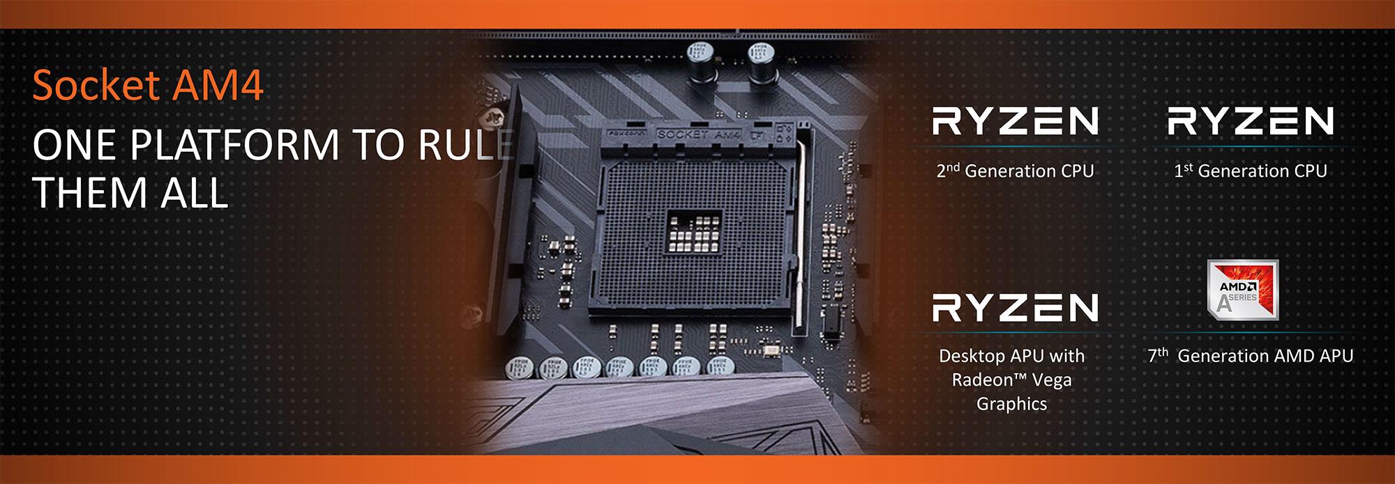 CES 2018: AMD Announces 2nd Generation Ryzen CPUs for April