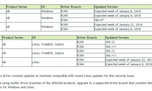 NVIDIA addresses Spectre vulnerabilities