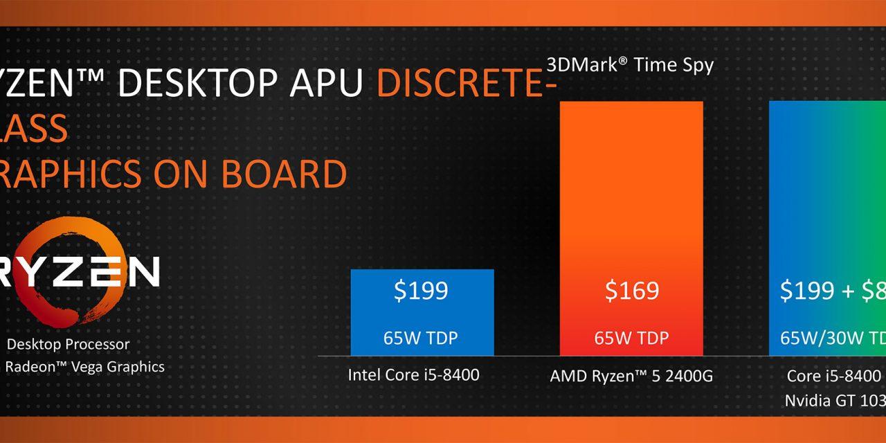 CES 2018: AMD Ryzen Desktop CPU with Vega Graphics Coming Feb 12