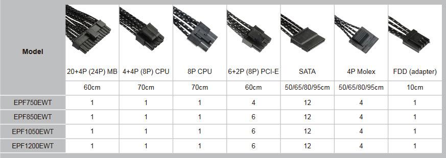 6b-cables-connectors.jpg