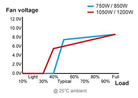 30-fan-voltage.jpg