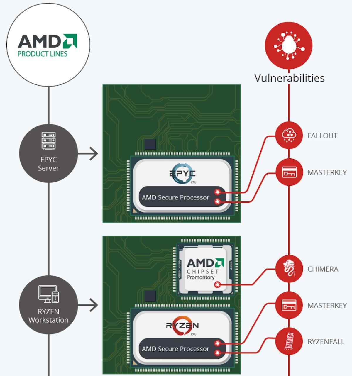 amd-01.jpg