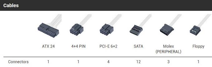 9a-connectors.jpg