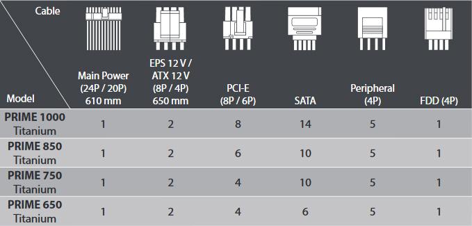 14b-connectors.jpg