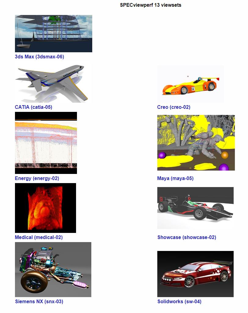 SPECgpc Releases SPECviewperf 13 Workstation Benchmark