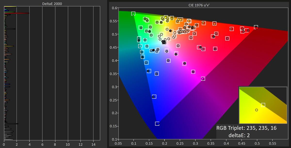 ew3270u-dcip3-calibrated.jpg