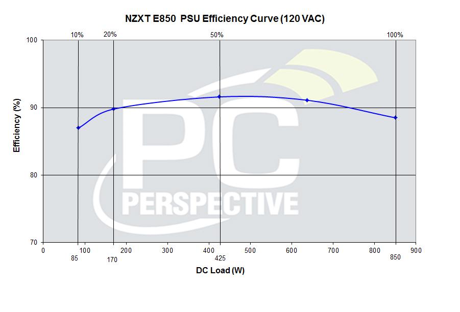27-efficiency-graph.jpg