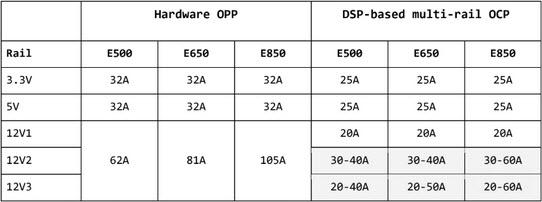 16a-ocp-table.jpg