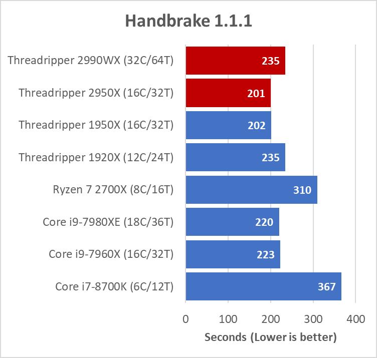 handbrake-0.png