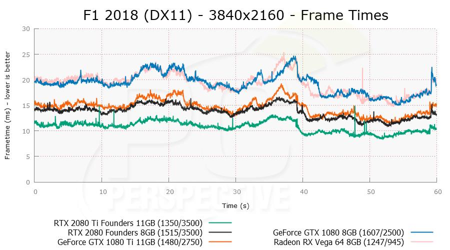 f12018-3840x2160-plot.png