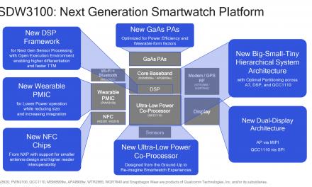Qualcomm Launches Next-Gen Snapdragon Wear W3100 Smartwatch Platform