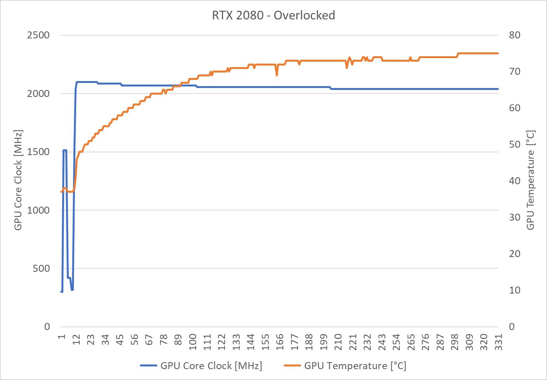 rtx-2080-oc.png
