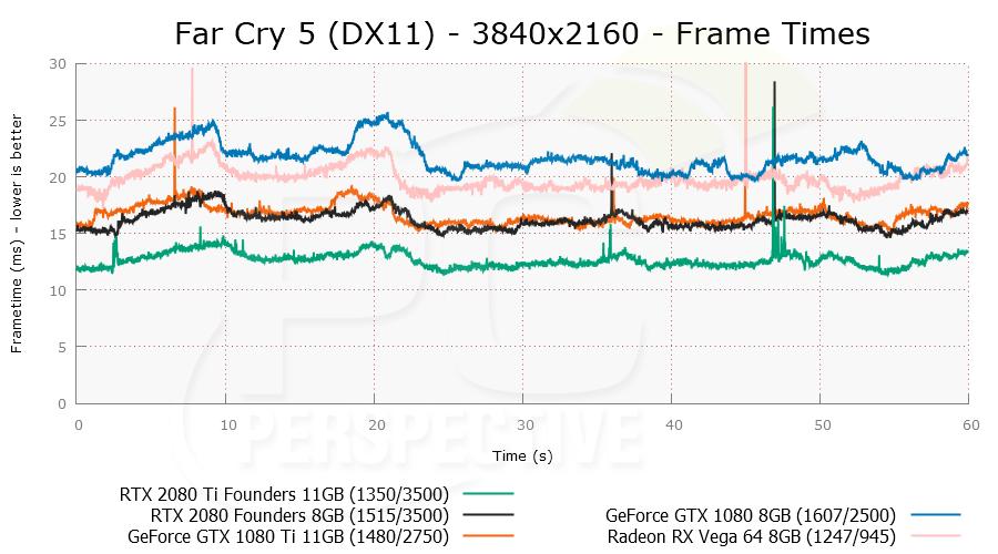fc5-3840x2160-plot-0.png