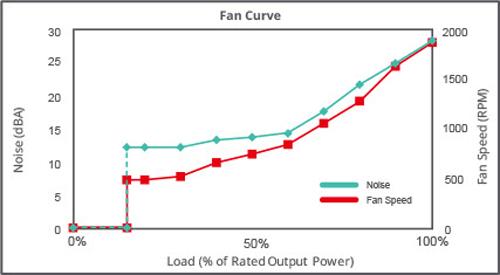 30-fan-curve.jpg