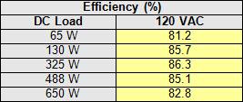 26-efficency-table.jpg