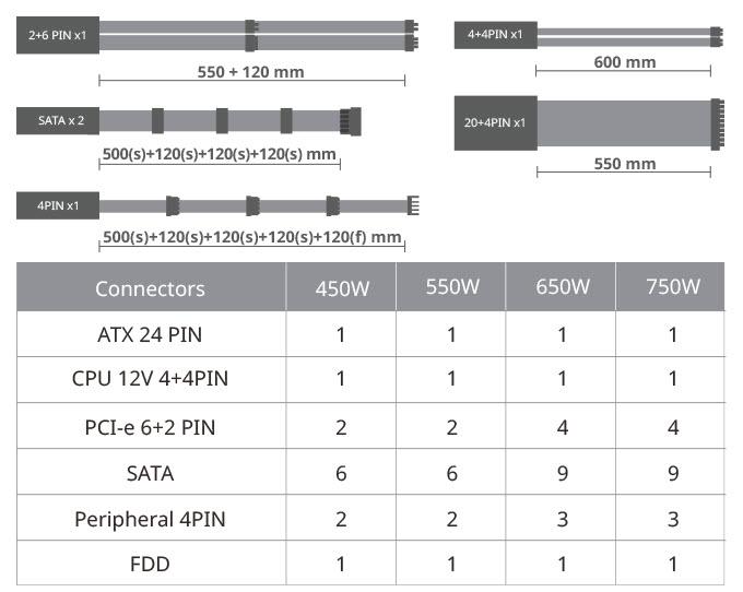 6-cables-connectors.jpg