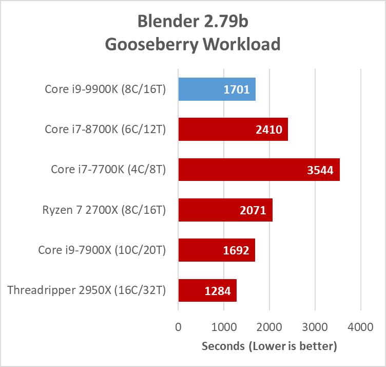 blender-goose.png