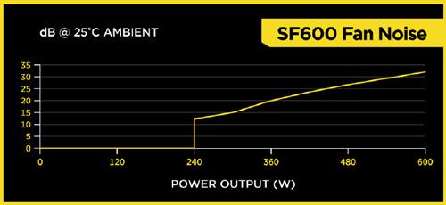 30-noise-graph.jpg