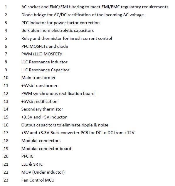 16c-internals-list.jpg