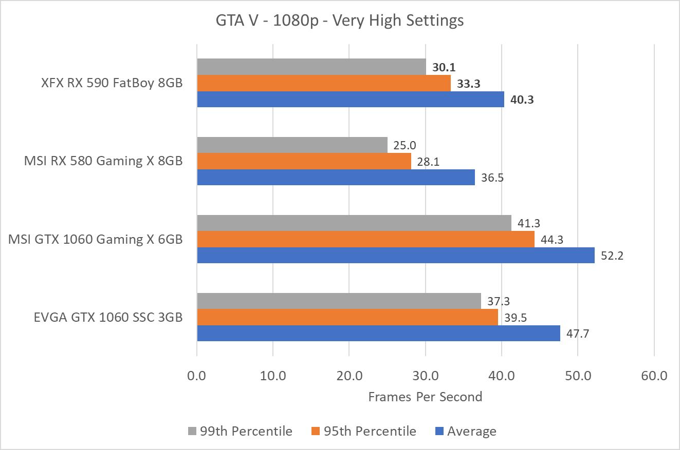 rx590-gtav-1080p.png