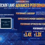 Intel unveils Xeon Cascade Lake Advanced Performance Platform
