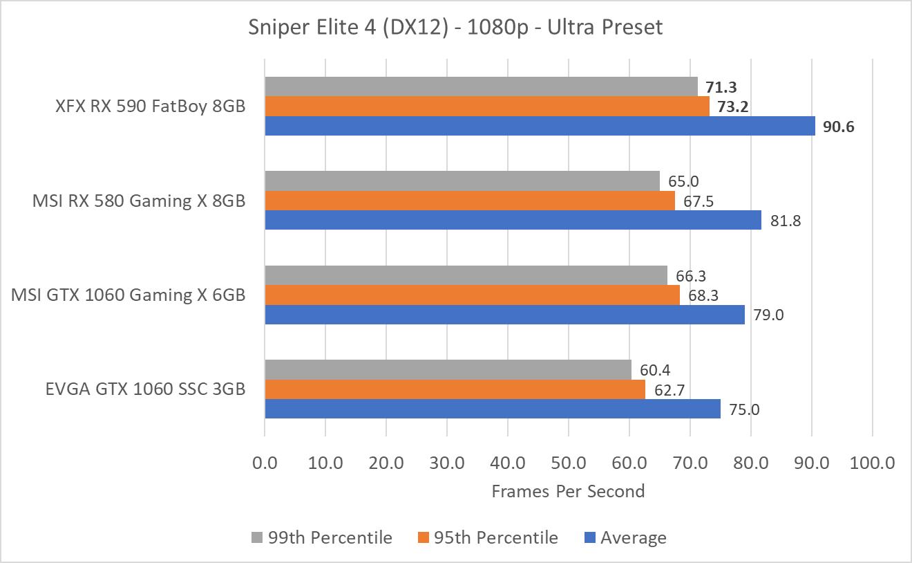 rx590-sniper4-1080p.png