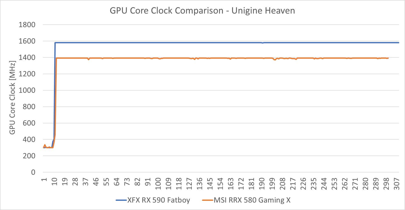 clock-comparison.png