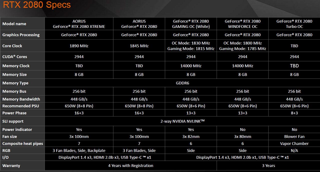 06-rtx2080-compare-chart.jpg