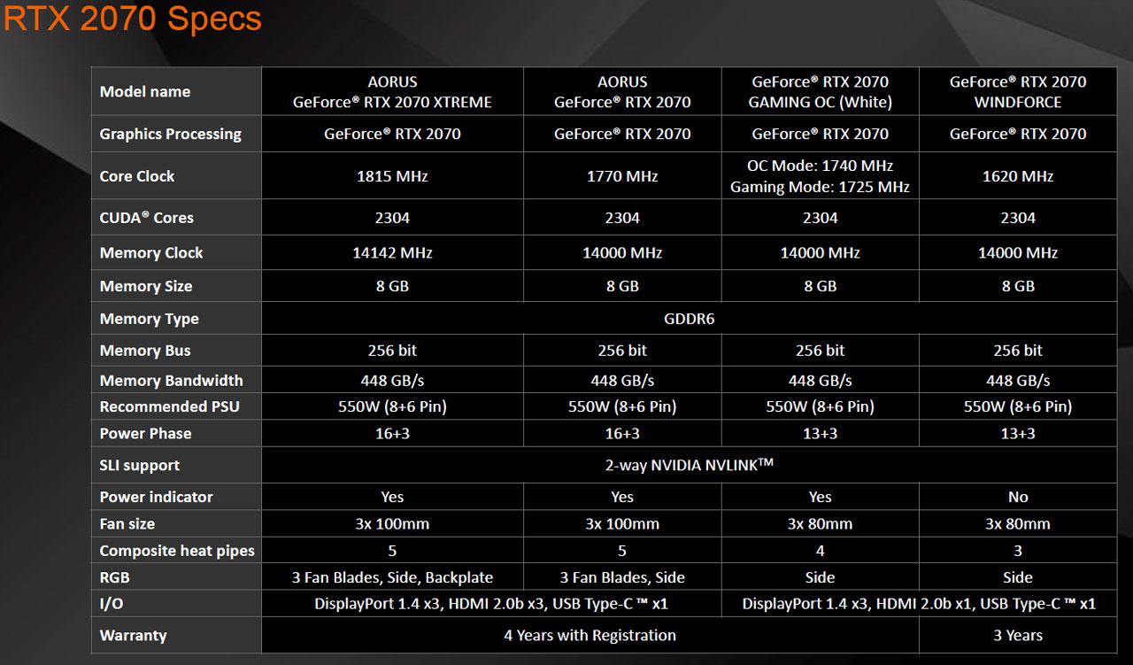 05-rtx2070-compare-chart.jpg