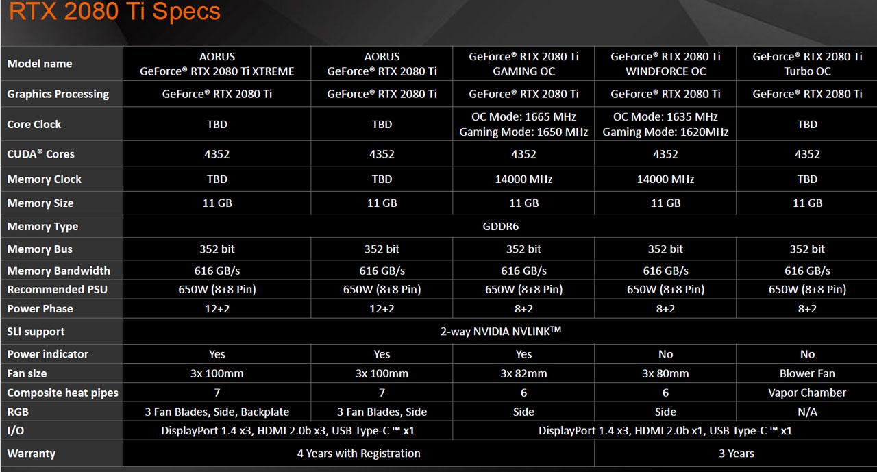07-rtx2080ti-compare-chart.jpg