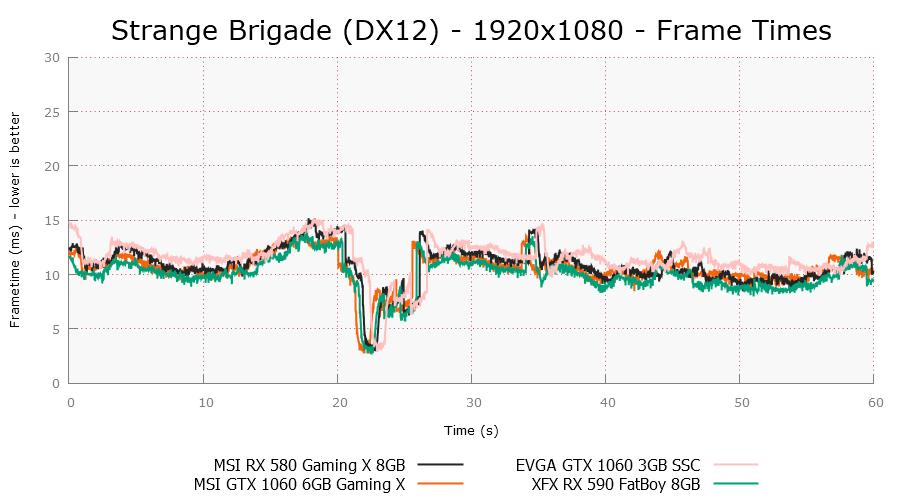 strangedx12-1920x1080-plot.png